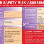 Fire Risk Assessments London